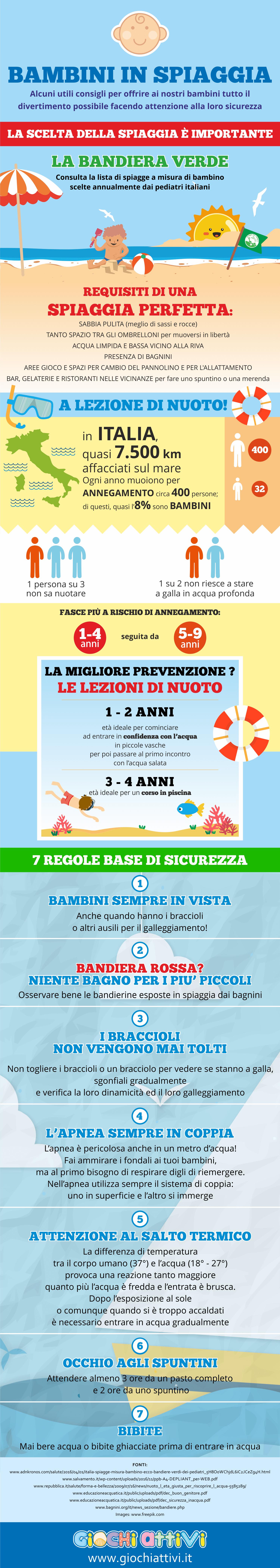 Bambini in spiaggia: un'infografica con poche ma preziose regole da seguire - Infografica di Giochi Attivi